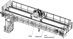 Double Girder Overhead Crane Main Components