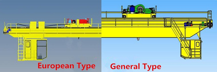 European Crane compared with general type crane