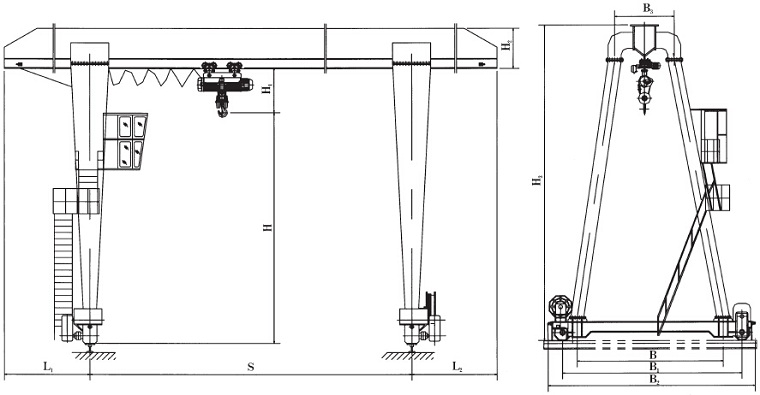 Electric Hoist Gantry Crane_Electric Hoist Gantry Crane: - Overhead ...