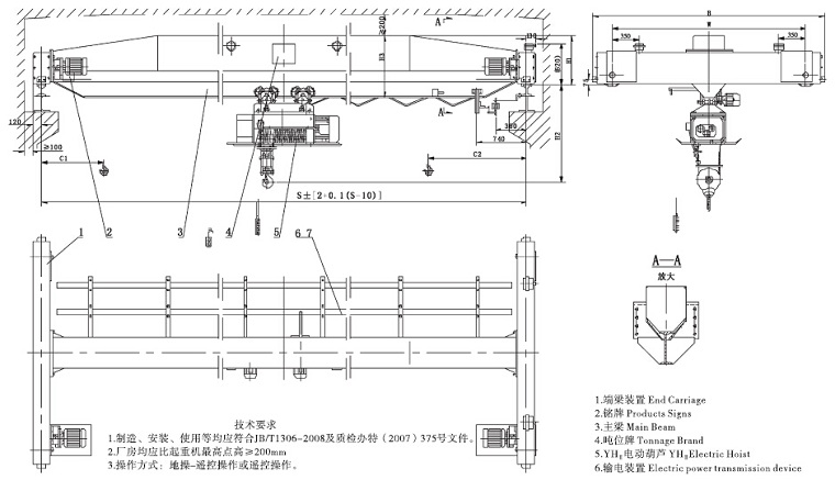 Metallurgical Single Girder Crane sketch