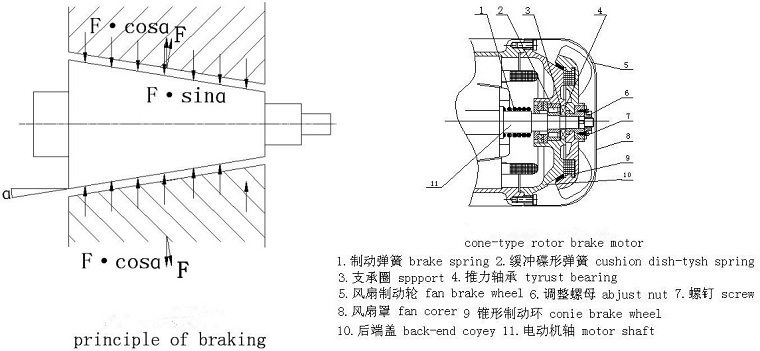 Metallurgical Single Girder Crane dual brake safety device
