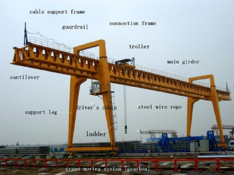 overhead gantry crane hoist wiring diagram overhead rail